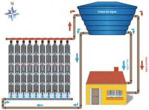 Aquecedor Solar Reciclável