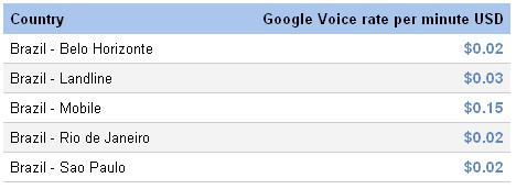 Tarifas Google Gmail