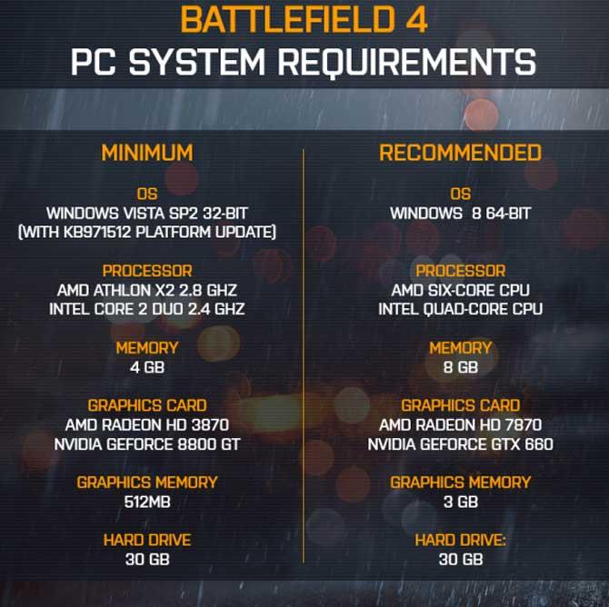 requisitos battlefield 4