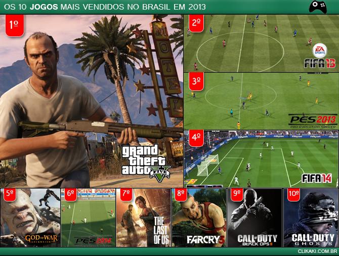os-10-jogos-mais-vendidos-no-brasil-em-2013